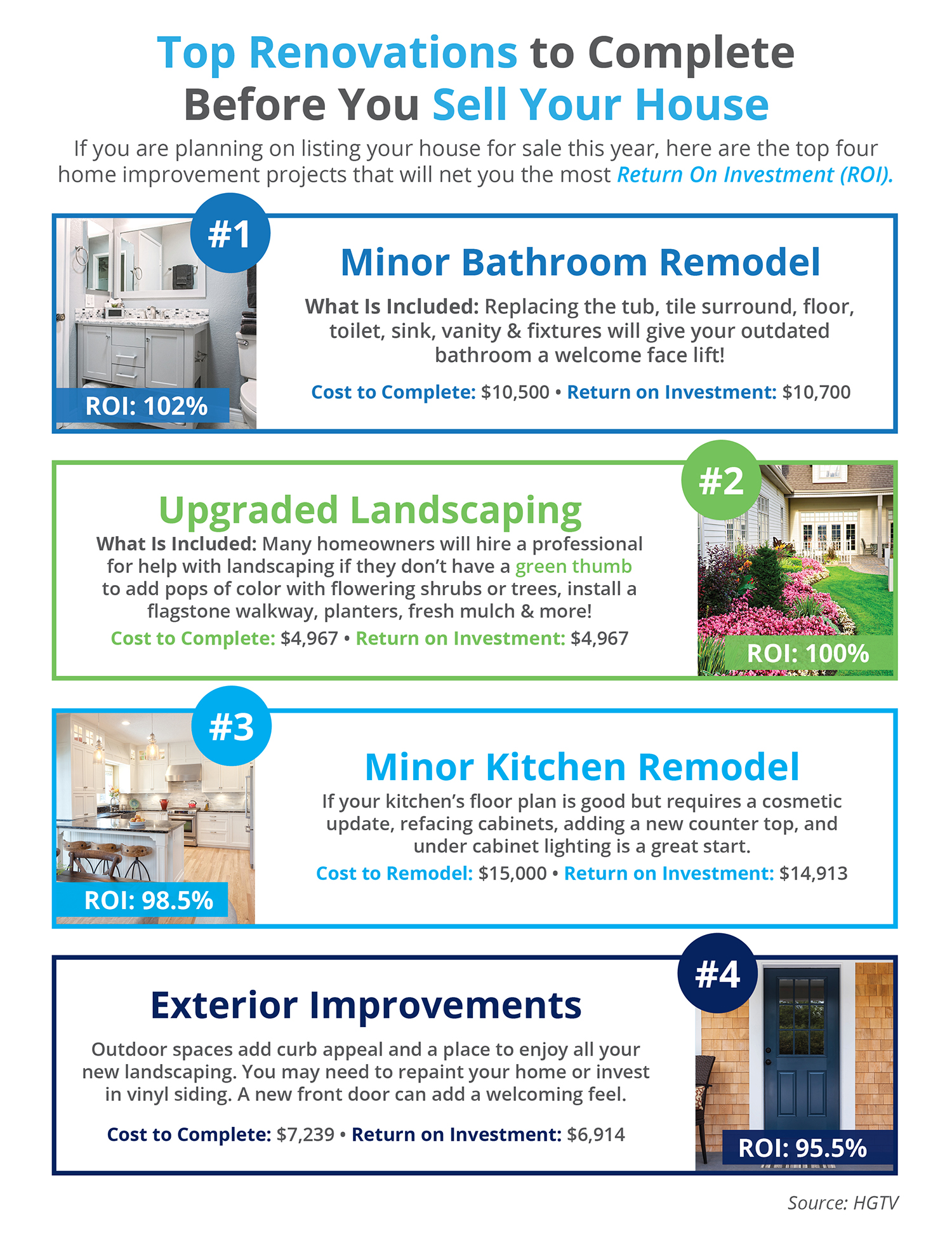 Top Renovations to Complete Before You Sell Your House [INFOGRAPHIC]   Simplifying The Market